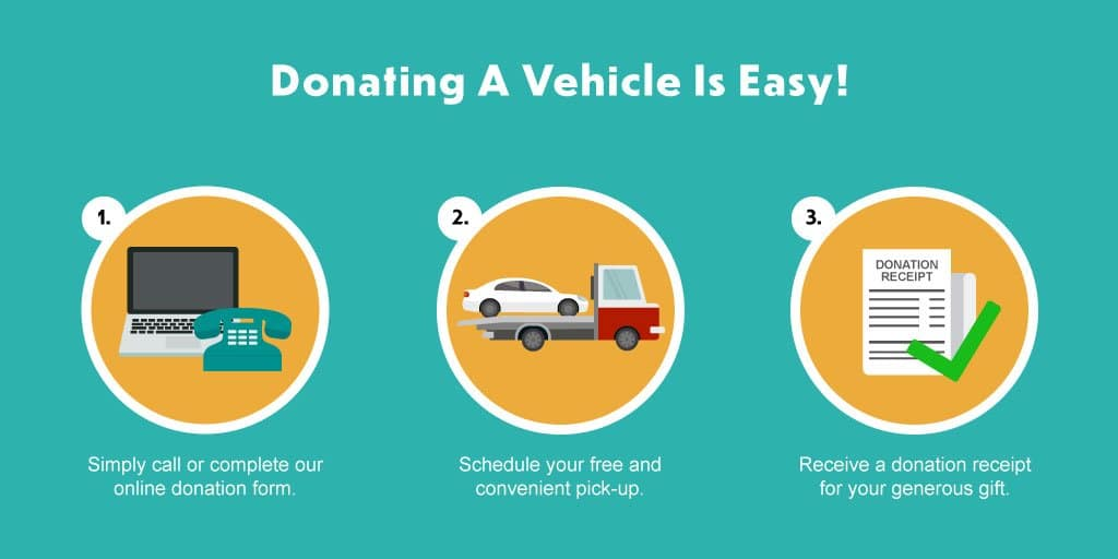 process of donating a vehicle